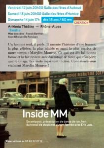 Inside MM